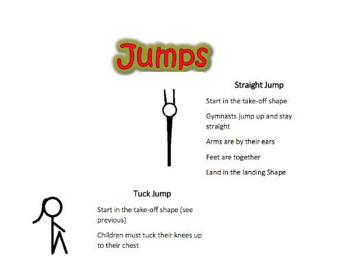 Gymnastics Jumps