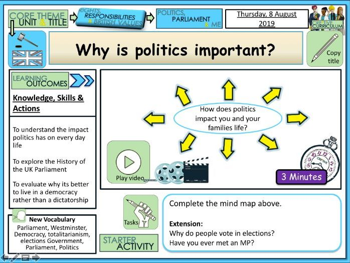 Why is politics important? PP