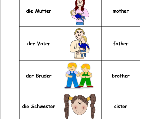 German family flashcards