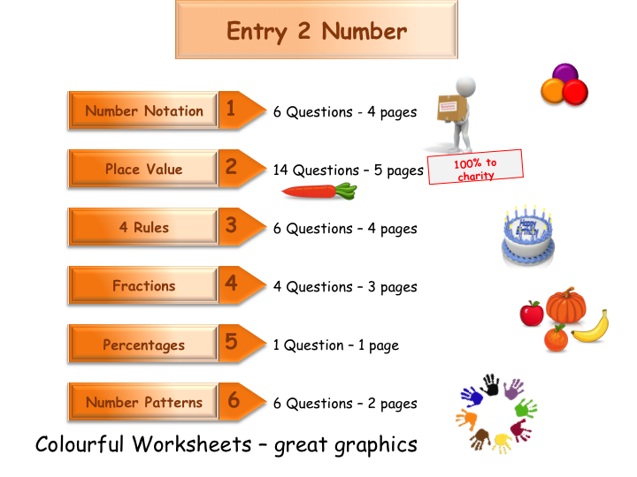 Functional Skills - Numbers Workbook - Worksheet Booklet - Entry 2