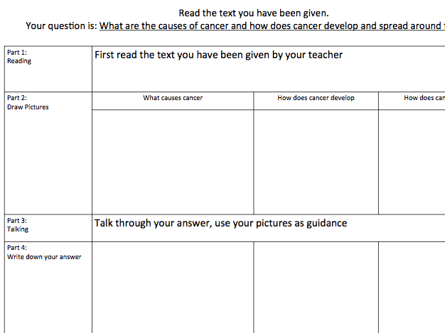 Cancer - Presentation, A3 Lesson Map and Talk 4 Writing Activity