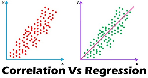 Correlation and Regression S1