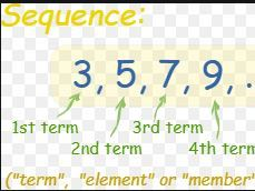 Numbers and Number System
