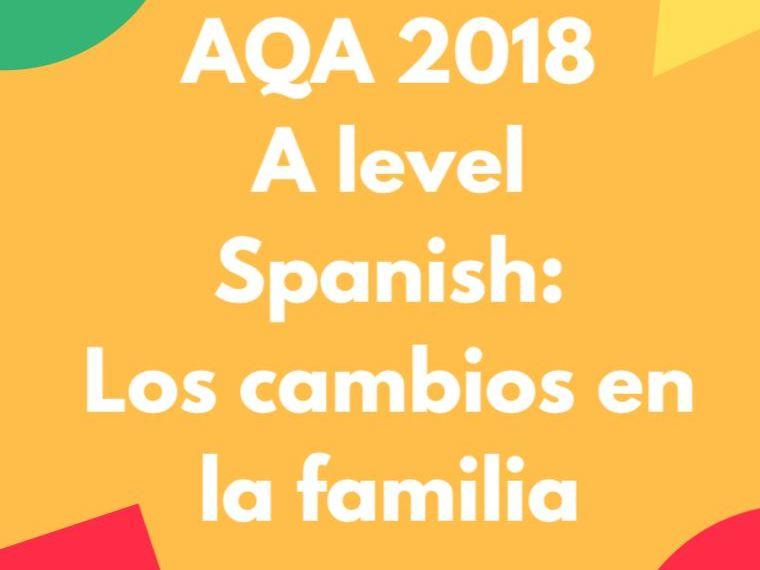 AQA A Level Spanish: Los cambios en la familia
