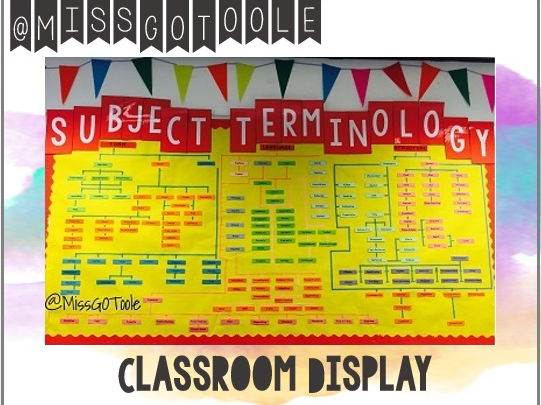 Subject Terminology / Writer's Methods / Form Structure Language - Classroom Display