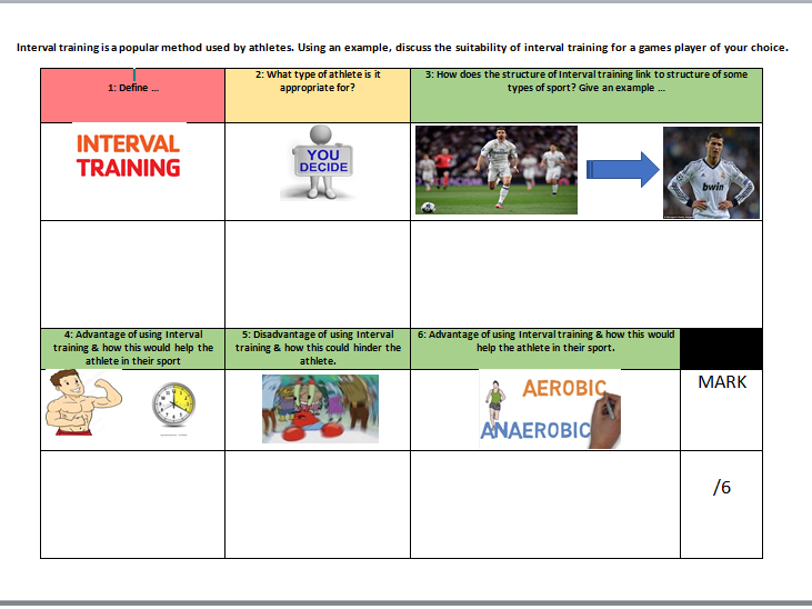 AQA GCSE PE (9-1) 3.1.3 Physical training BUNDLE - Components of fitness, Principles of training, Fitness testing and Methods/Type of training. 1ST TIME TEACH OR REVISION!