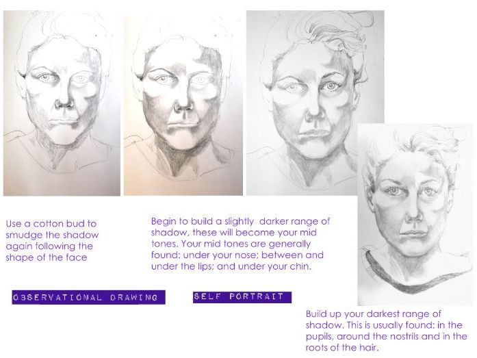 GCSE - Introduction into Portraiture - Identity - Self Portrait