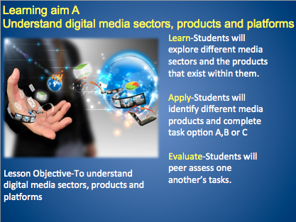 Unit 1-Understanding digital media sectors products and platforms