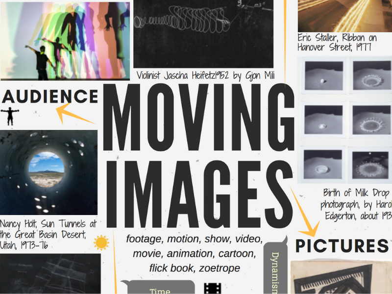MOVING IMAGES - GCSE ART theme mind-map interactive with artist links