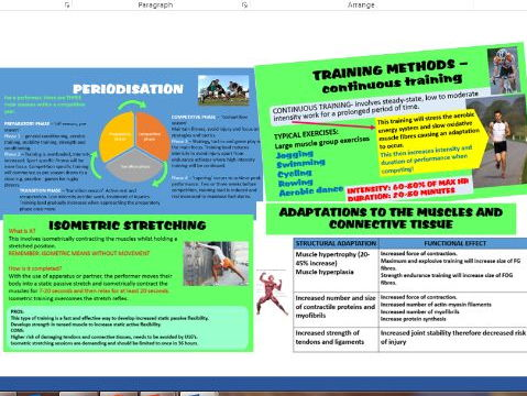 AS Level PE OCR - 1.2b Preparation and Training Methods unit of work teacher pack