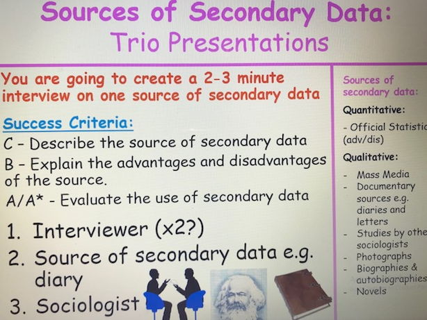 Secondary Data Lesson - Studying Society - Sociology AQA GCSE