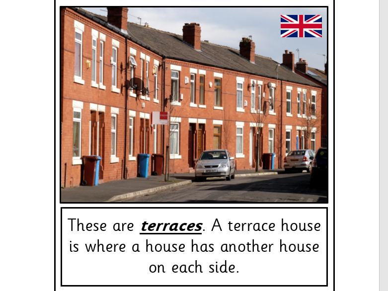 Different Types of Houses for display