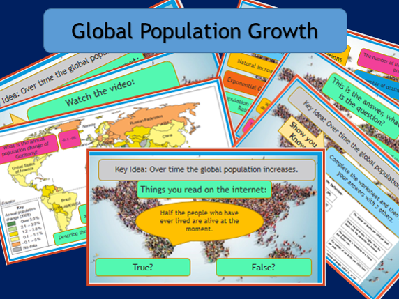 Introduction to Population - Global Population Growth.