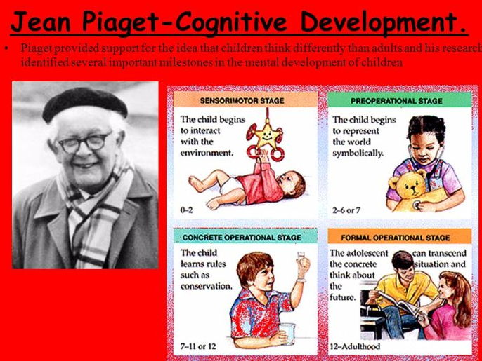 later adulthood development report 2 essay Erikson's (1959) theory of psychosocial development has eight distinct stages,  taking in five stages up to the age of  these stages, however, can be resolved  successfully at a later time  0:00 / 2:15  during adolescence, the transition  from childhood to adulthood is most important  how to write a psychology  essay.
