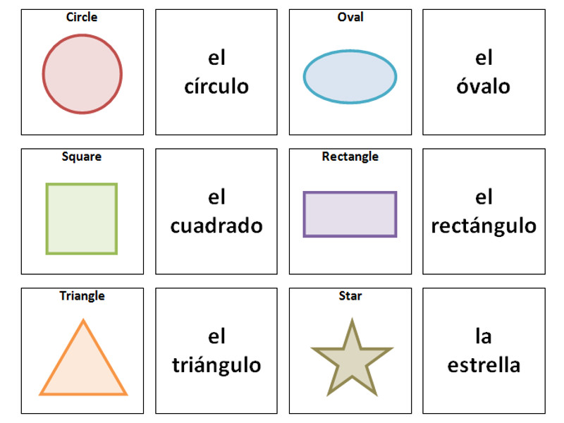 Shapes: Spanish Vocabulary Card Sort