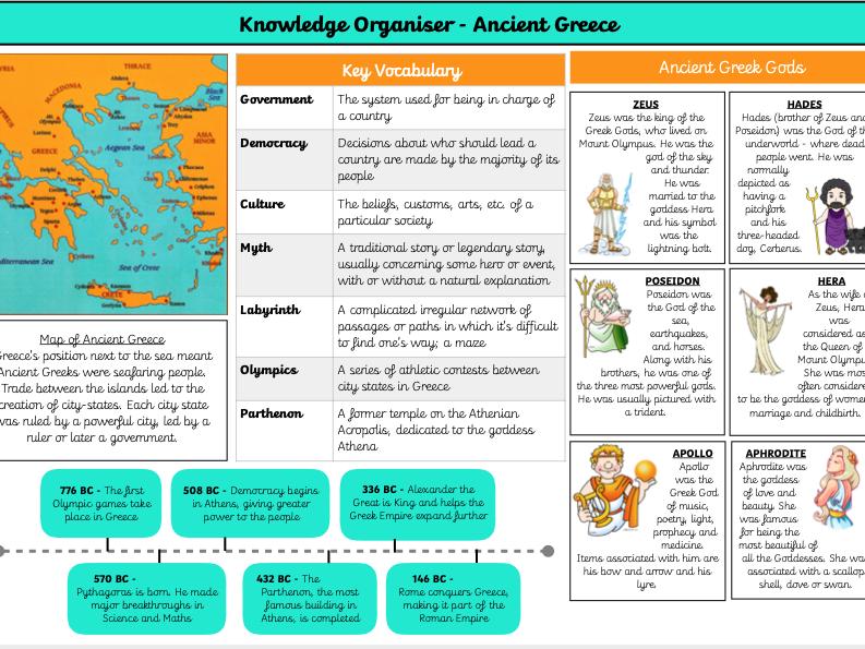 Ancient Greece Knowledge Organiser KS2