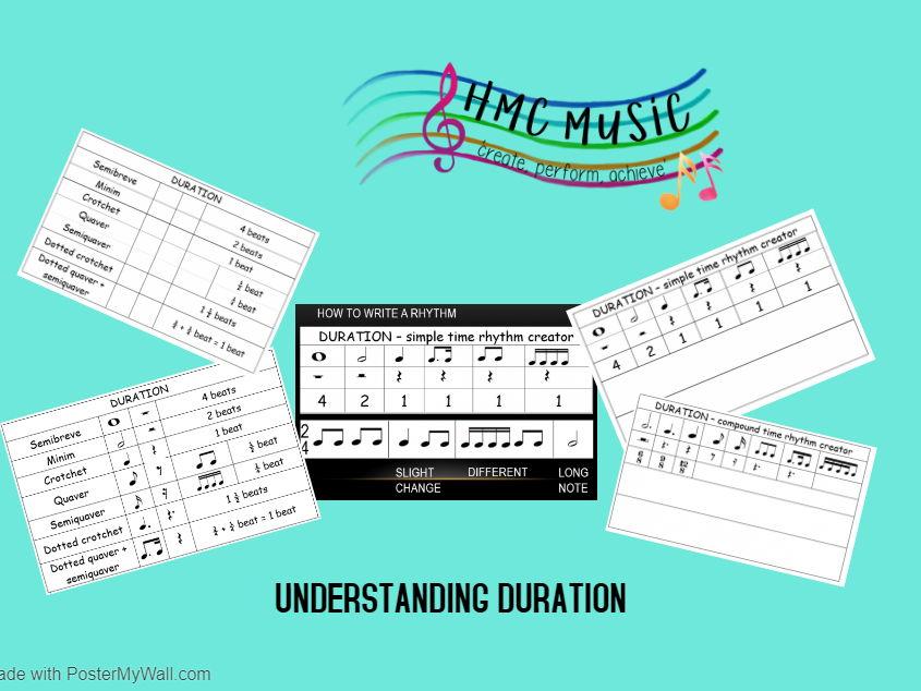 UNDERSTANDING DURATION: Note lengths mat