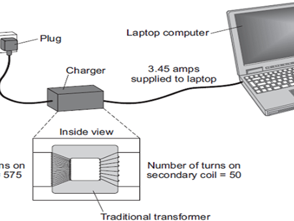 AQAP3 Further additional science. Electricity. Transformers and electromagnets. Revision & exam Q's.