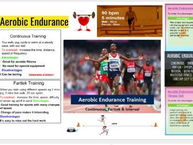btec sport unit 1 revision powerpoint