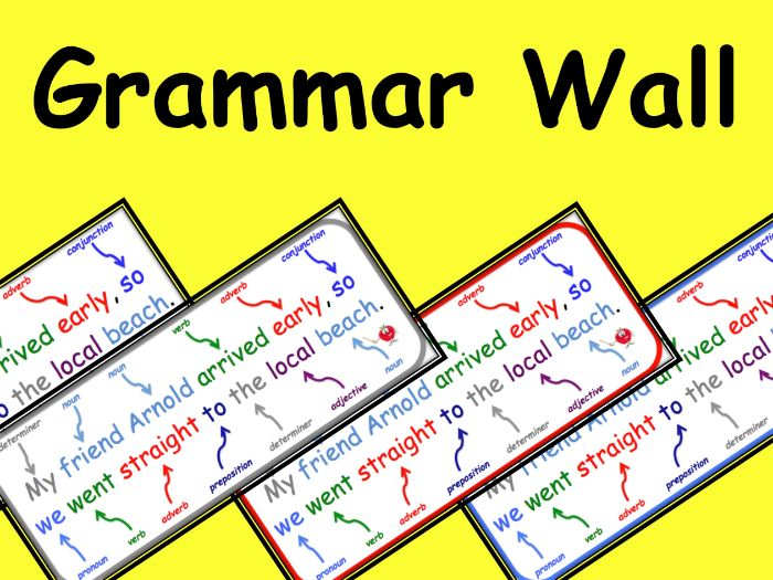 Grammar Wall Display