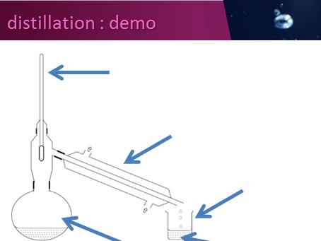 CC1 CC2 distillation edexcell lesson 5