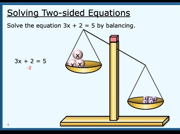 Solving One-sided Equations by Balancing