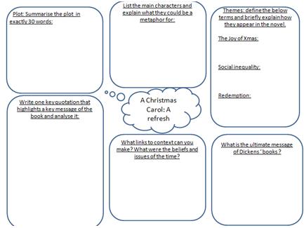 GCSE AQA literature texts revision mindmaps