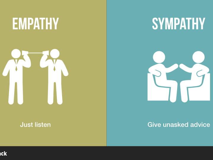 Empathy vs Sympathy Powerpoint