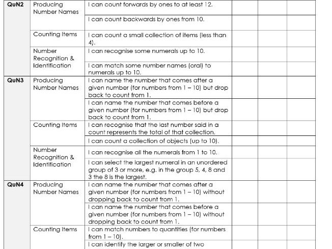 I Can Statements Numeracy Learning Progressions