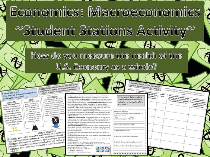 U.S. Economics: Macroeconomics-The Health of the Economy Stations Activity