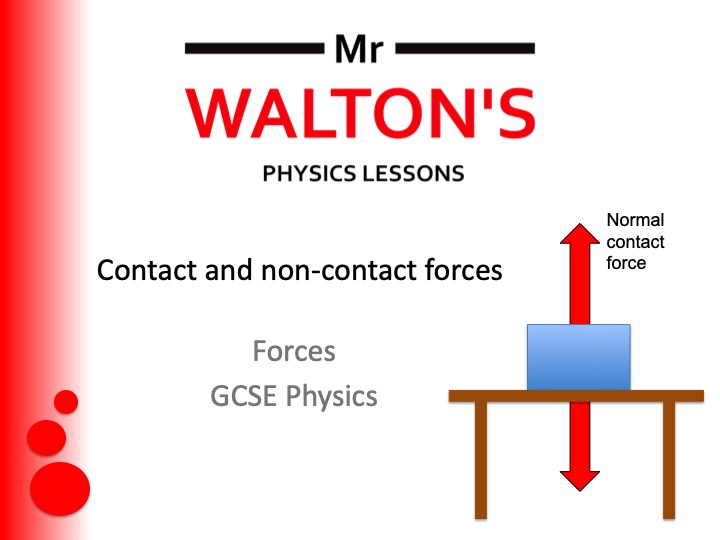 Contact and non-contact force GCSE Forces