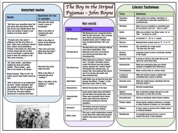 The Boy in the Striped Pyjamas Knowledge Organiser