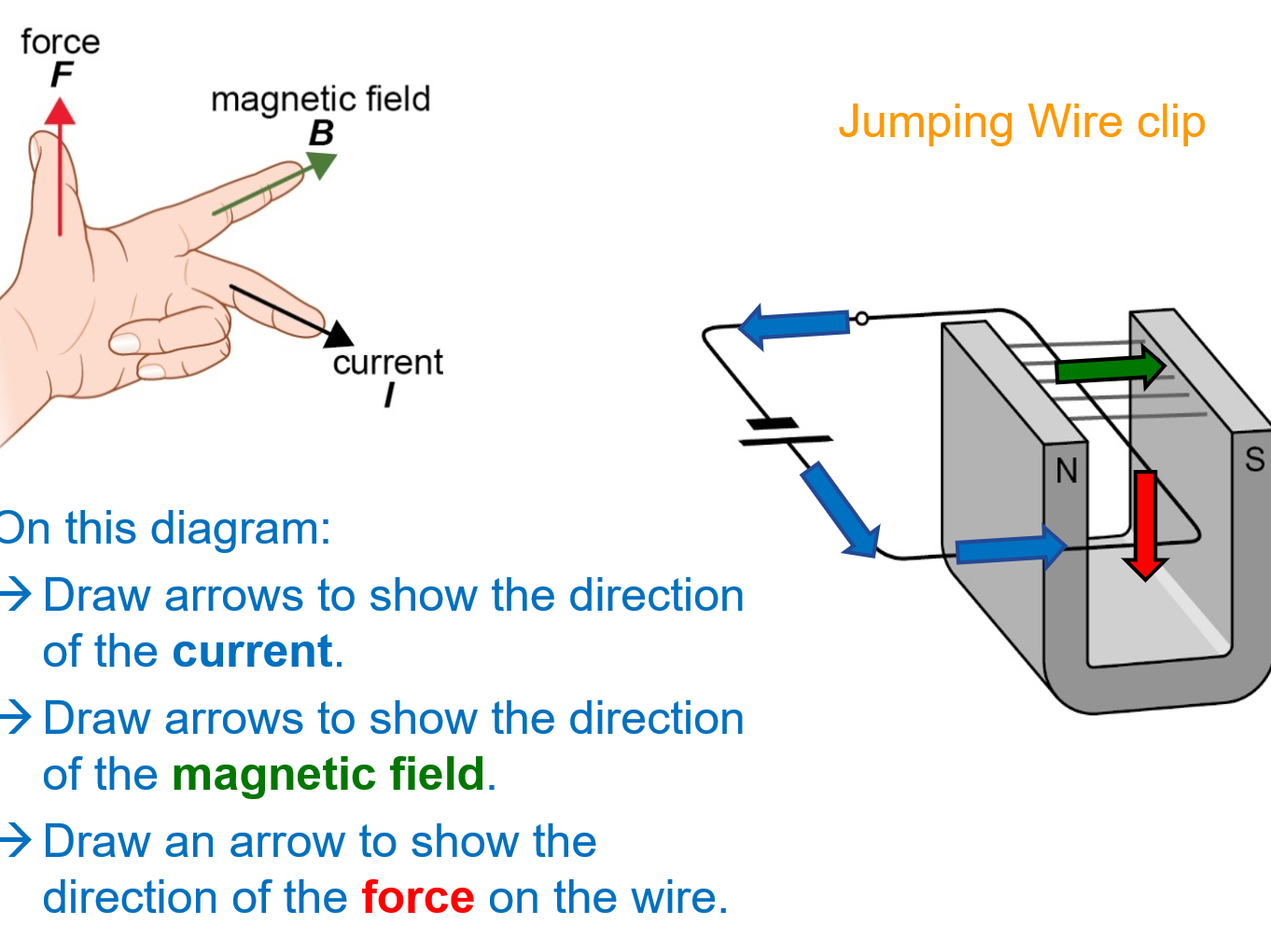 Magnetism and the Motor Effect SP12 / CP10 Edexcel 9-1 GCSE Physics