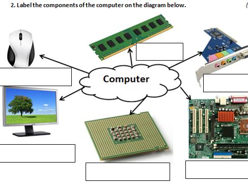 KS3 Computer Science assessment