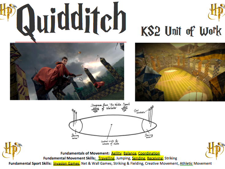 Quidditch 7 week PE Unit of work
