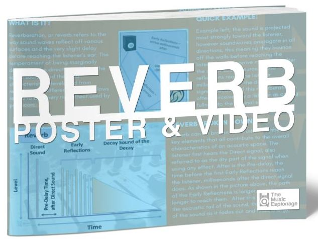 Reverb Explained-POSTER and VIDEO
