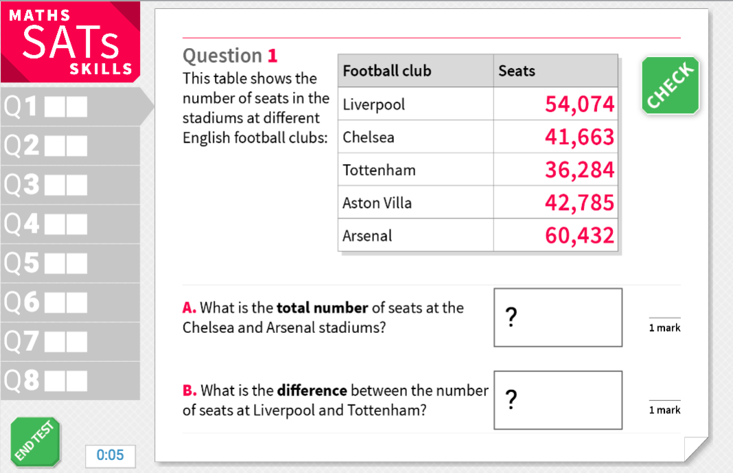 Read and interpret information in tables - KS2 Maths Sats Reasoning - Interactive Exercises