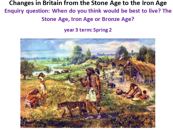 Changes in Britain from the Stone Age to the Iron Age Planning and Resources