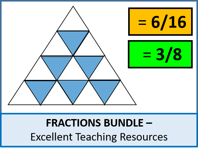 Number: Fractions 1 - What is a Fraction (whole lesson) + worksheet ...