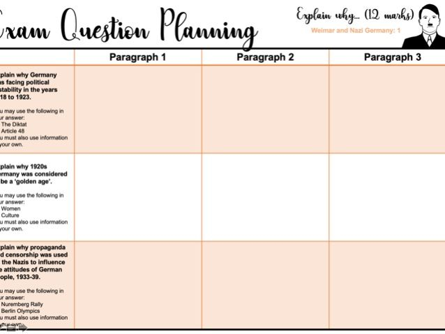 Exam Question Planning Sheets: Explain why... Germany