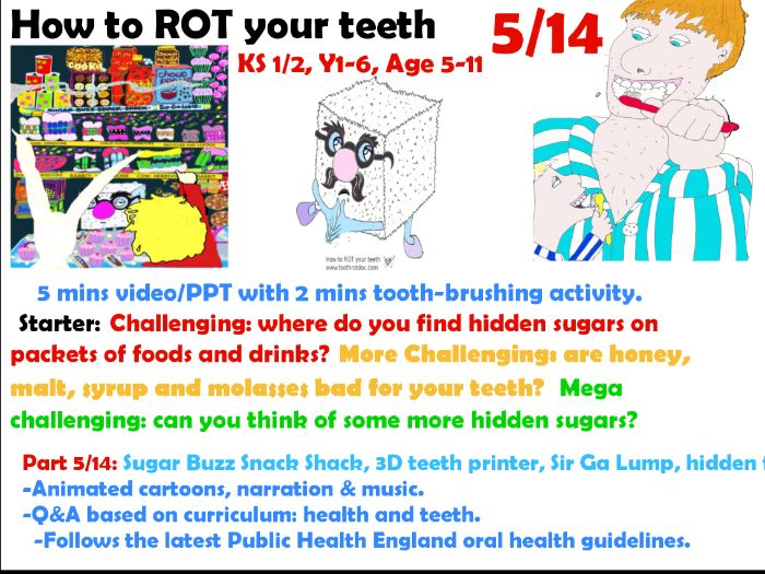 Teeth! 5/14 Sugar Buzz Snack Shack, 3D Tooth printer, Sir Ga Lump, Hidden sugars