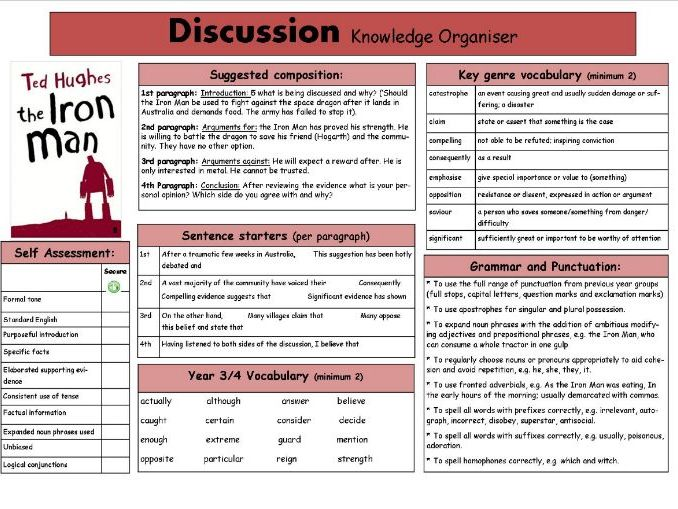 Discussion Knowledge Organiser The Iron Man