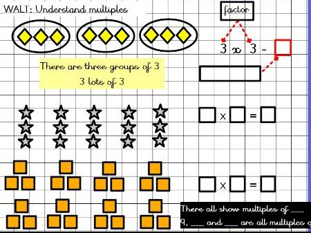 Using and finding multiples  mastery lesson for year 5