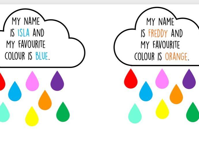 Name display