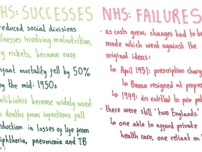 National Insurance Act + NHS analysis OCR A* History A Level