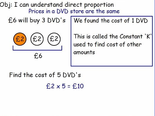 Direct proportion lesson GCSE including graphs