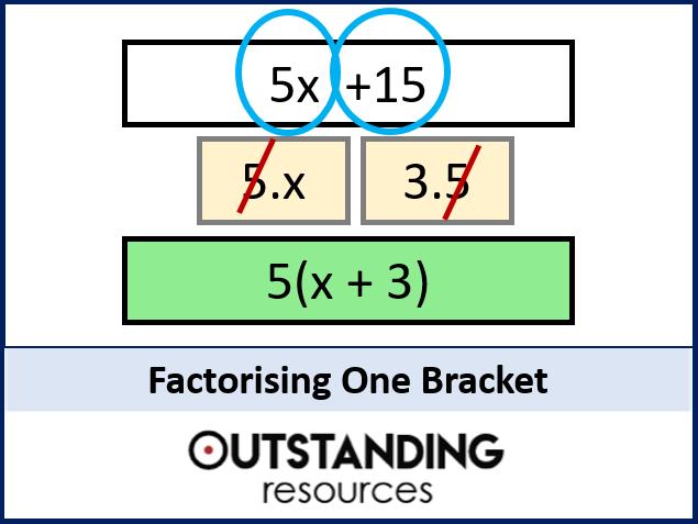 Algebra: Factorising One Single Bracket (+ questions)