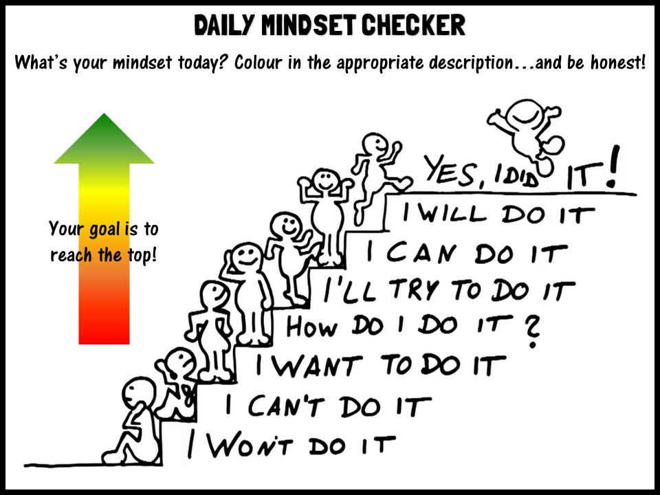 Daily mindset checker