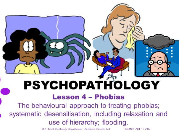 Powerpoint - Psychopathology - Lesson 4 - Phobias - The behavioural approach to treating phobias
