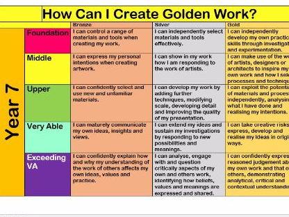 Art Differentiation - Stretch and Challenge Criteria - Bronze/Silver/Gold Format.